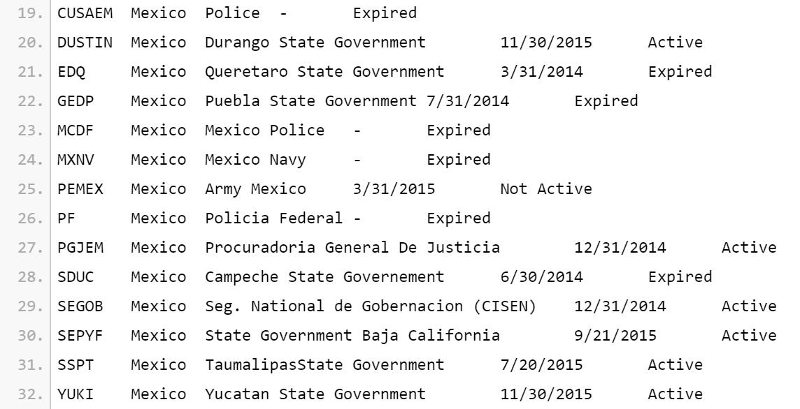 Gobierno mexicano compra software para espiar